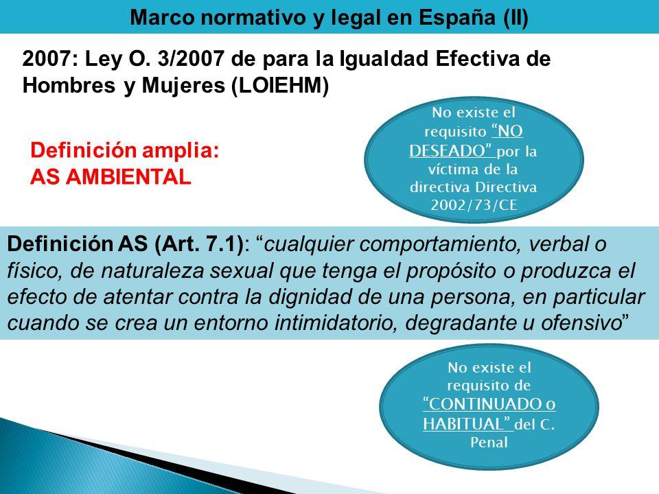 Marco normativo y legal en España (II)