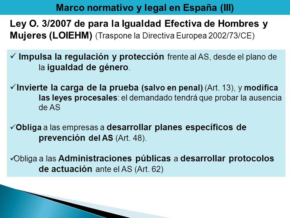 Marco normativo y legal en España (III)