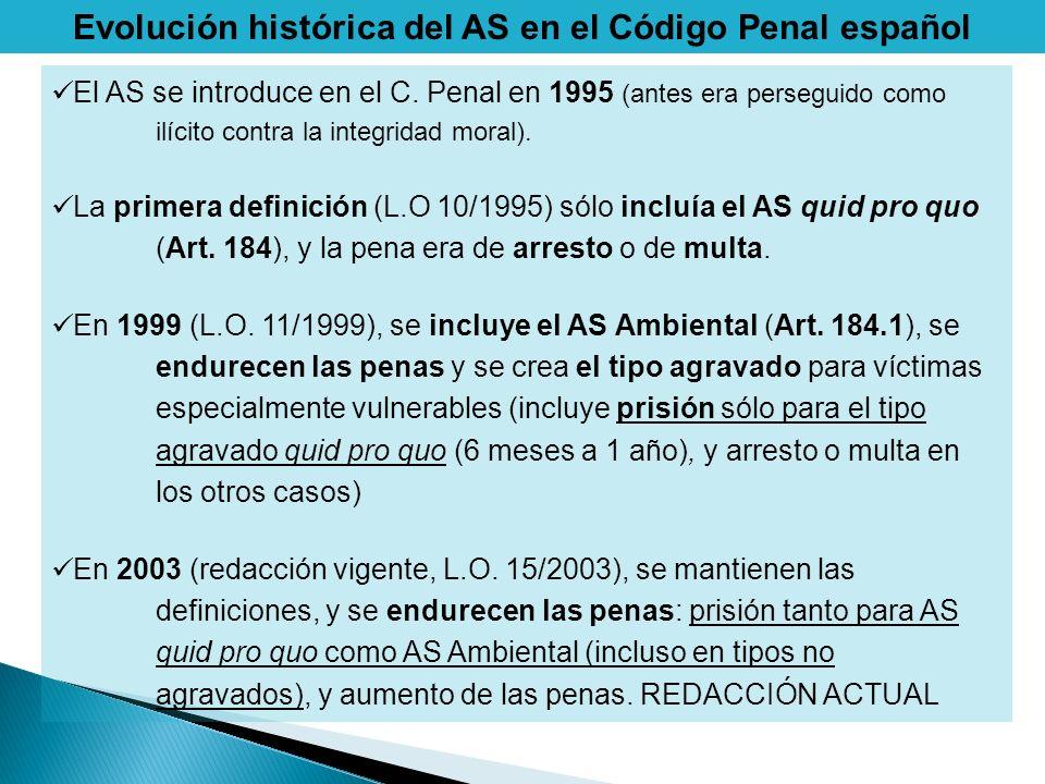 Evolución histórica del AS en el Código Penal español