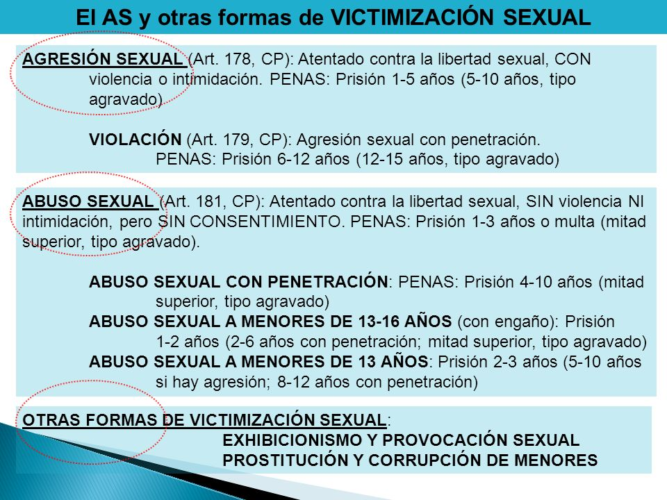 El AS y otras formas de VICTIMIZACIÓN SEXUAL