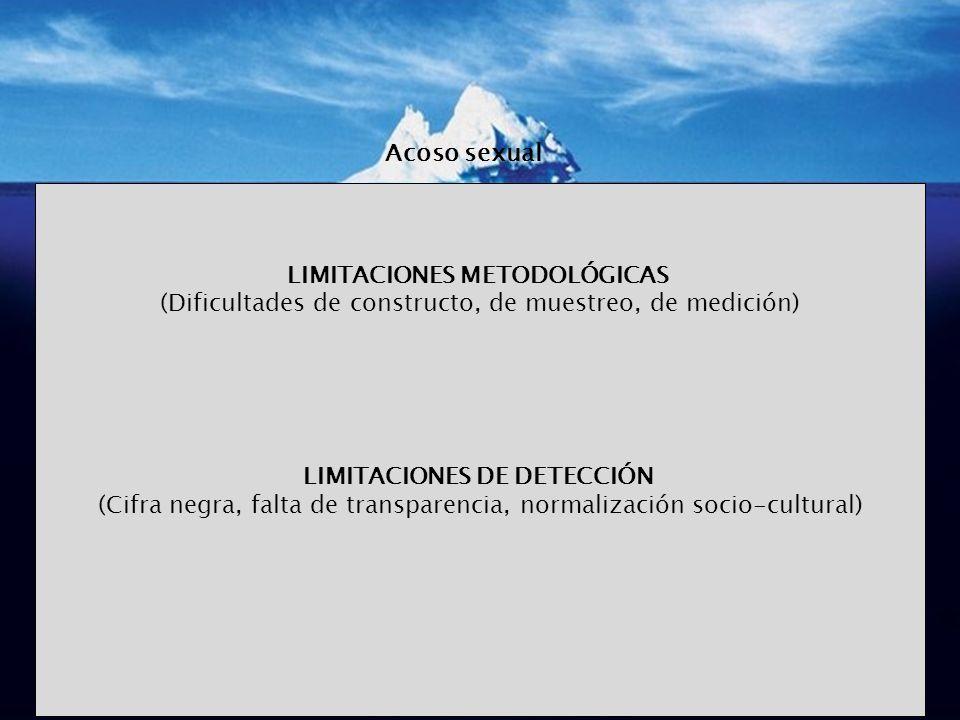 LIMITACIONES METODOLÓGICAS