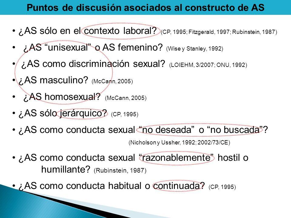 Puntos de discusión asociados al constructo de AS