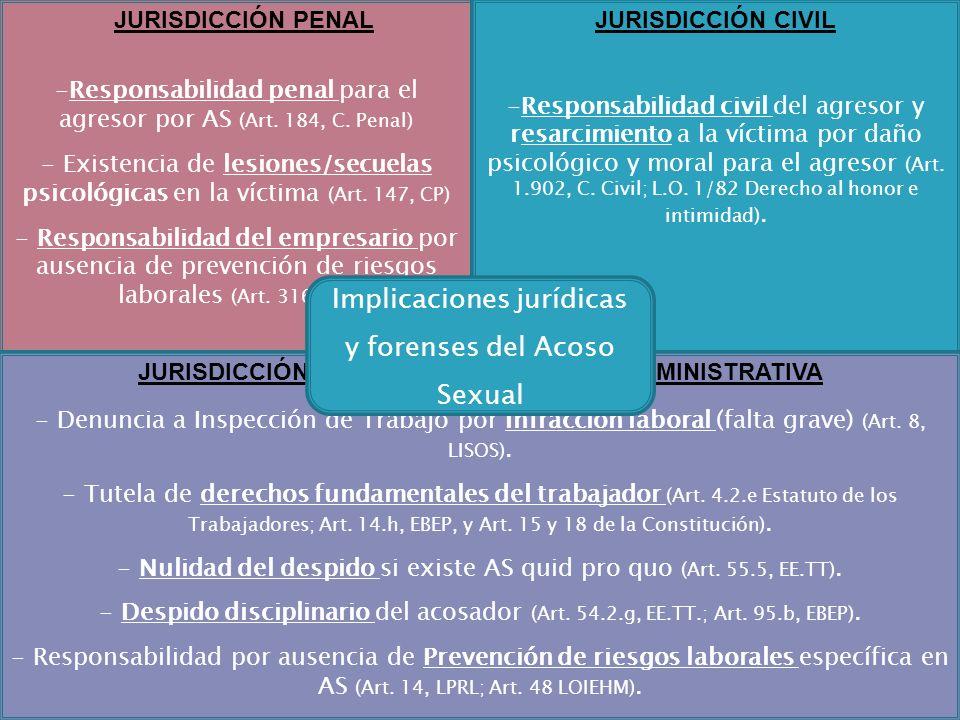 JURISDICCIÓN SOCIAL Y CONTENCIOSO-ADMINISTRATIVA