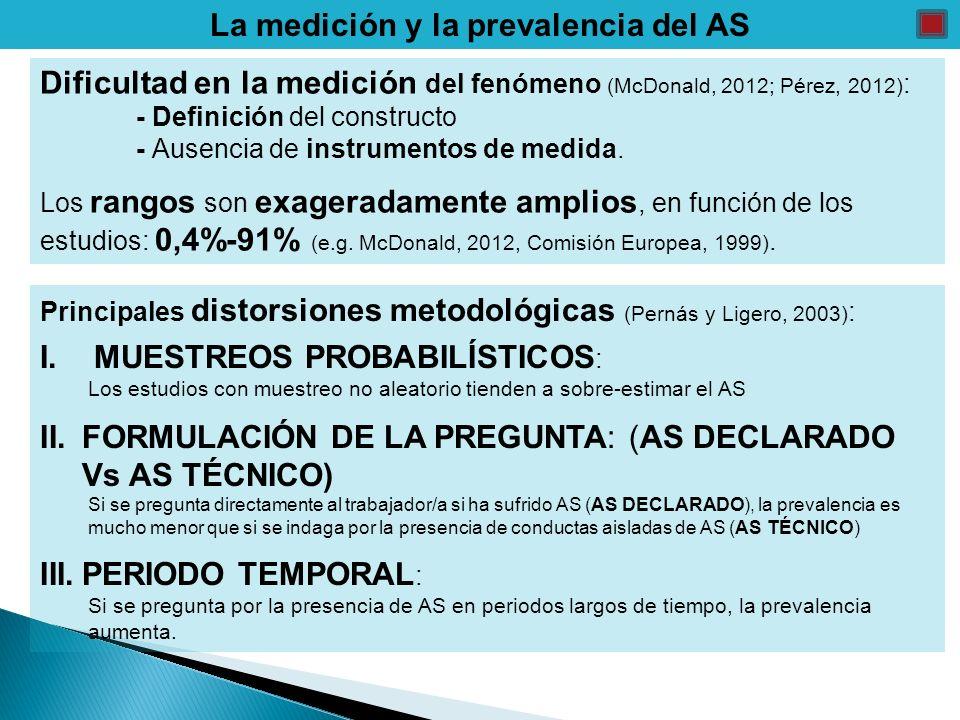 La medición y la prevalencia del AS