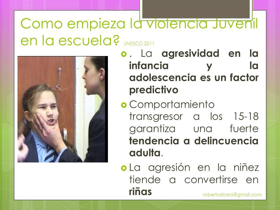 Como empieza la violencia Juvenil en la escuela UNESCO 2011