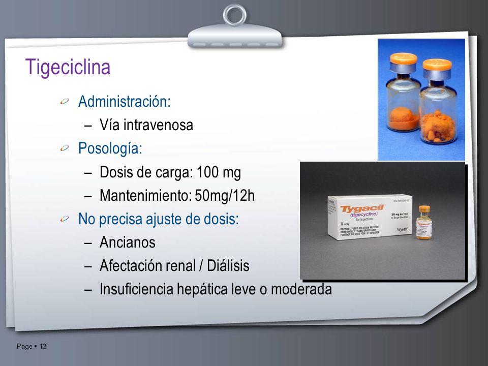 Tigeciclina Administración: Vía intravenosa Posología:
