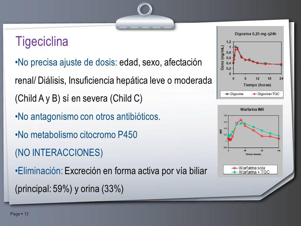 Tigeciclina •No precisa ajuste de dosis: edad, sexo, afectación