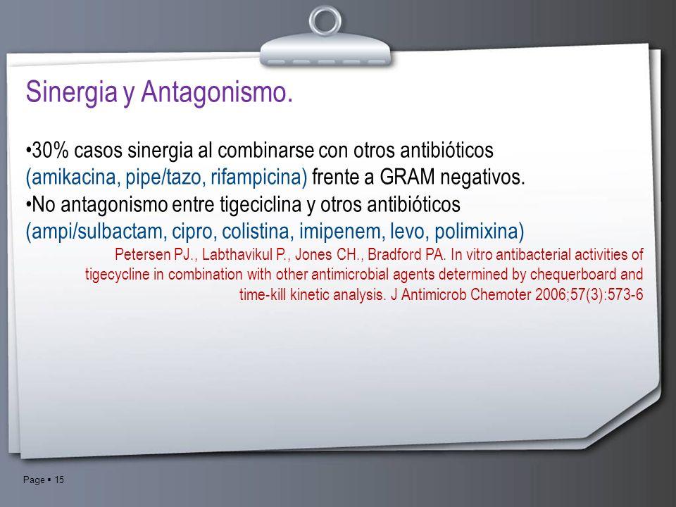 Sinergia y Antagonismo.