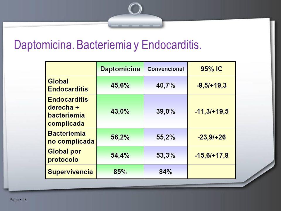 Daptomicina. Bacteriemia y Endocarditis.