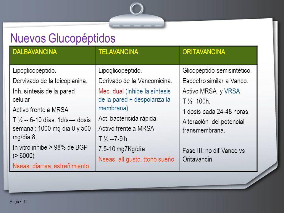 Nuevos Glucopéptidos DALBAVANCINA TELAVANCINA ORITAVANCINA
