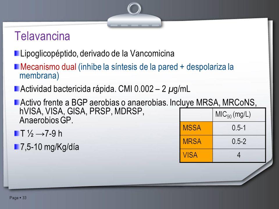 Telavancina Lipoglicopéptido, derivado de la Vancomicina