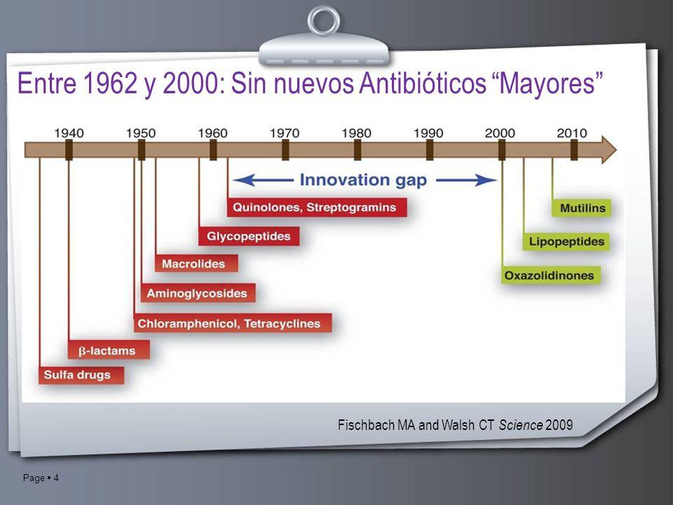 Entre 1962 y 2000: Sin nuevos Antibióticos Mayores