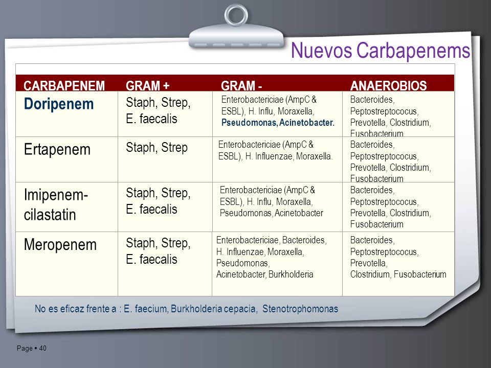 Nuevos Carbapenems Doripenem Ertapenem Imipenem- cilastatin Meropenem