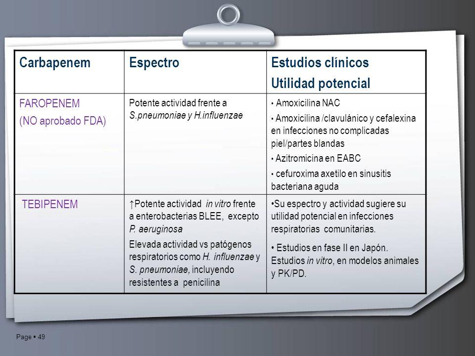 Carbapenem Espectro Estudios clínicos Utilidad potencial FAROPENEM