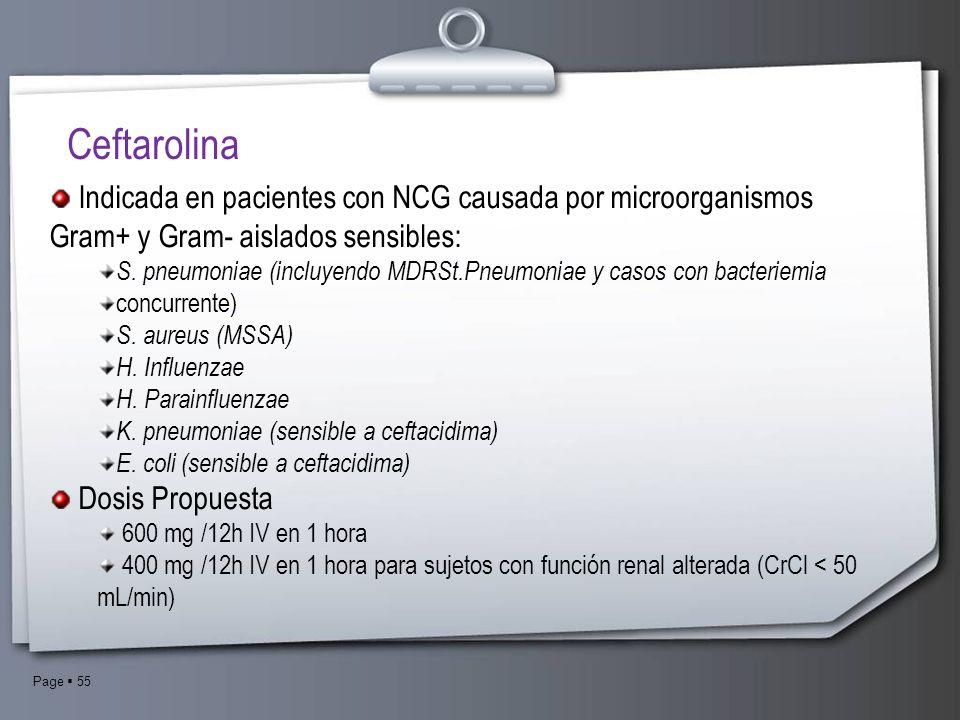 Ceftarolina Indicada en pacientes con NCG causada por microorganismos Gram+ y Gram- aislados sensibles: