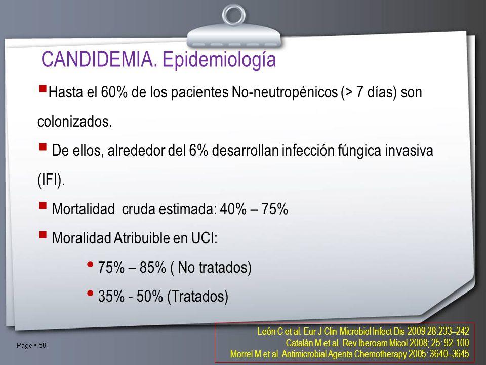 CANDIDEMIA. Epidemiología