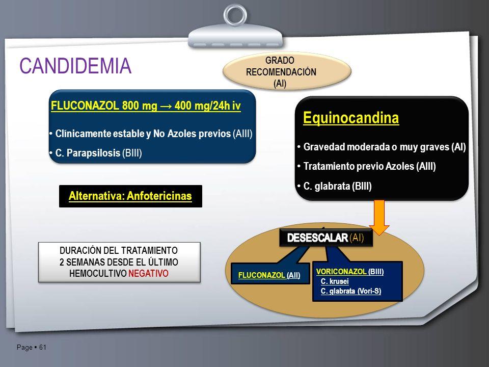 CANDIDEMIA Equinocandina FLUCONAZOL 800 mg → 400 mg/24h iv