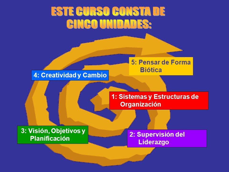 ESTE CURSO CONSTA DE CINCO UNIDADES: 5: Pensar de Forma Biótica