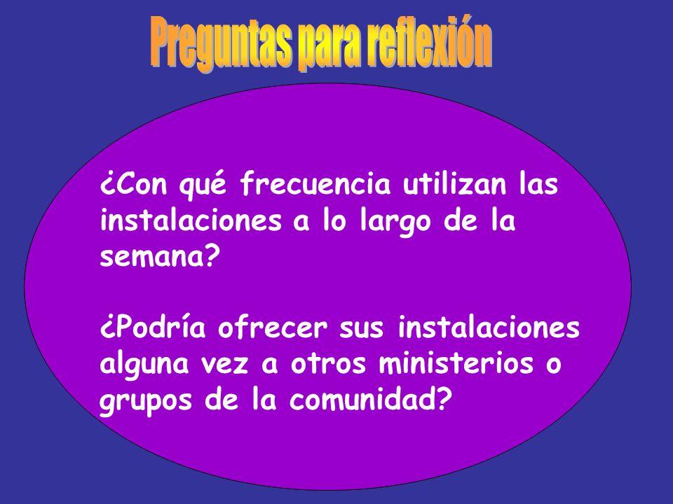 Preguntas para reflexión