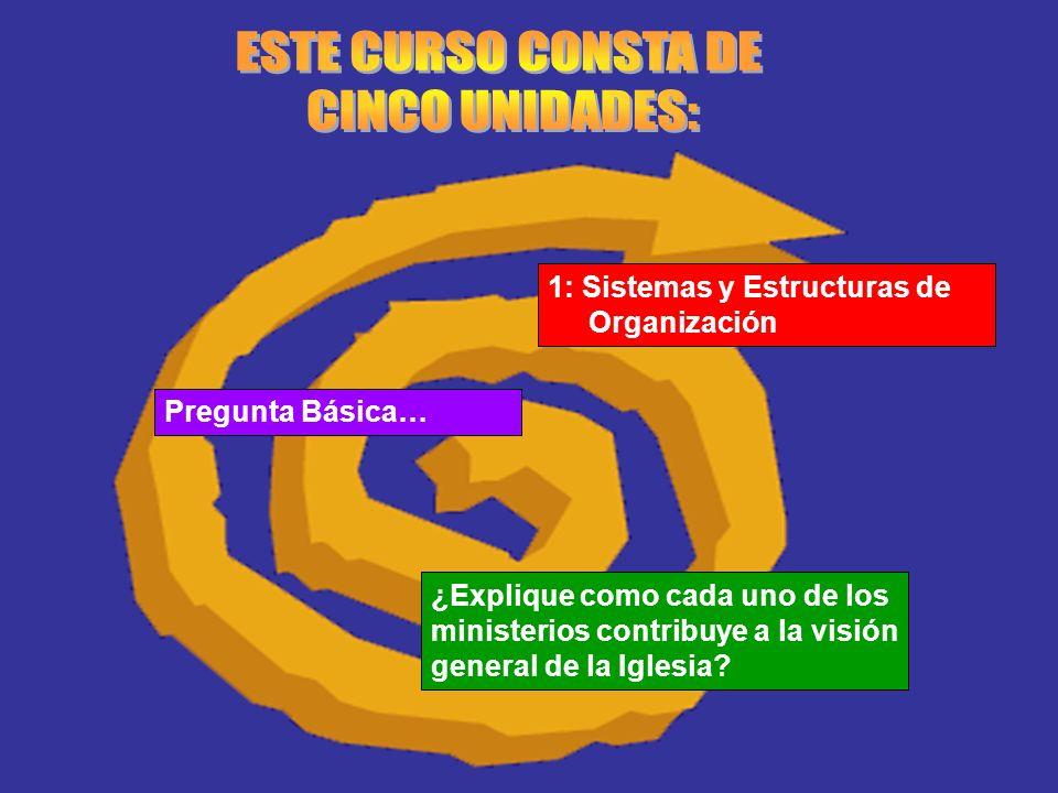 ESTE CURSO CONSTA DE CINCO UNIDADES: 1: Sistemas y Estructuras de