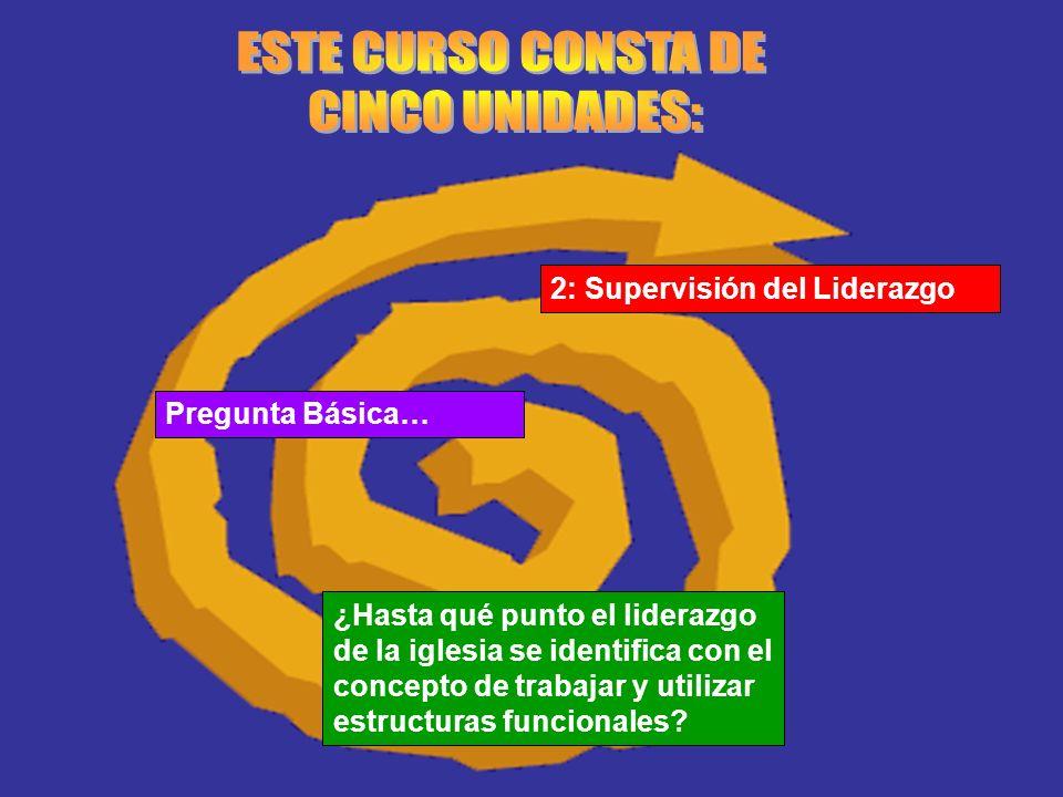 ESTE CURSO CONSTA DE CINCO UNIDADES: 2: Supervisión del Liderazgo