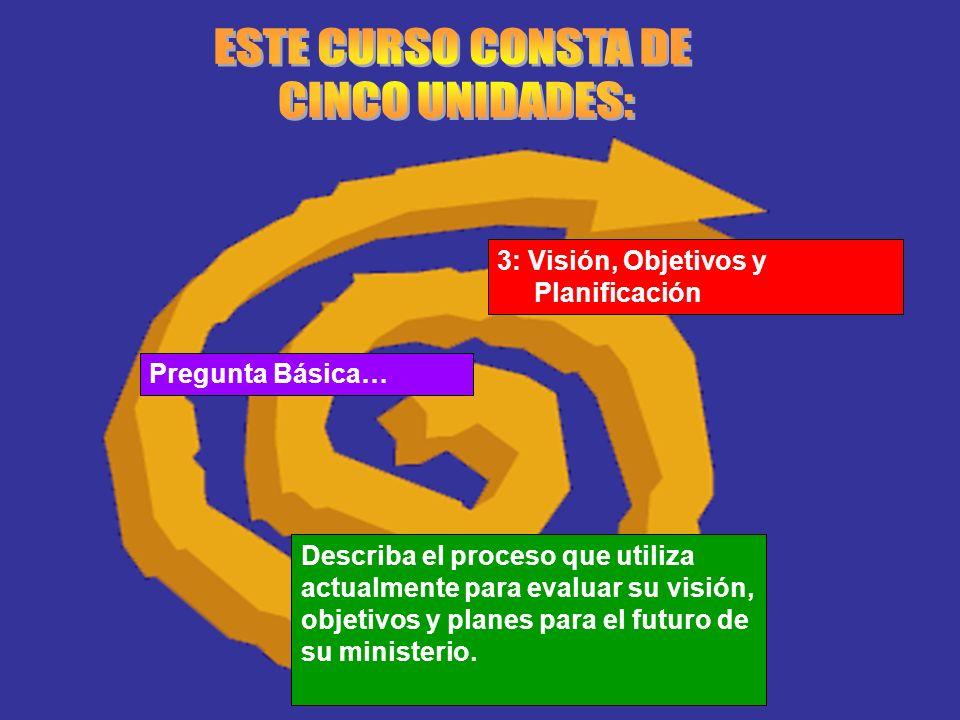 ESTE CURSO CONSTA DE CINCO UNIDADES: 3: Visión, Objetivos y