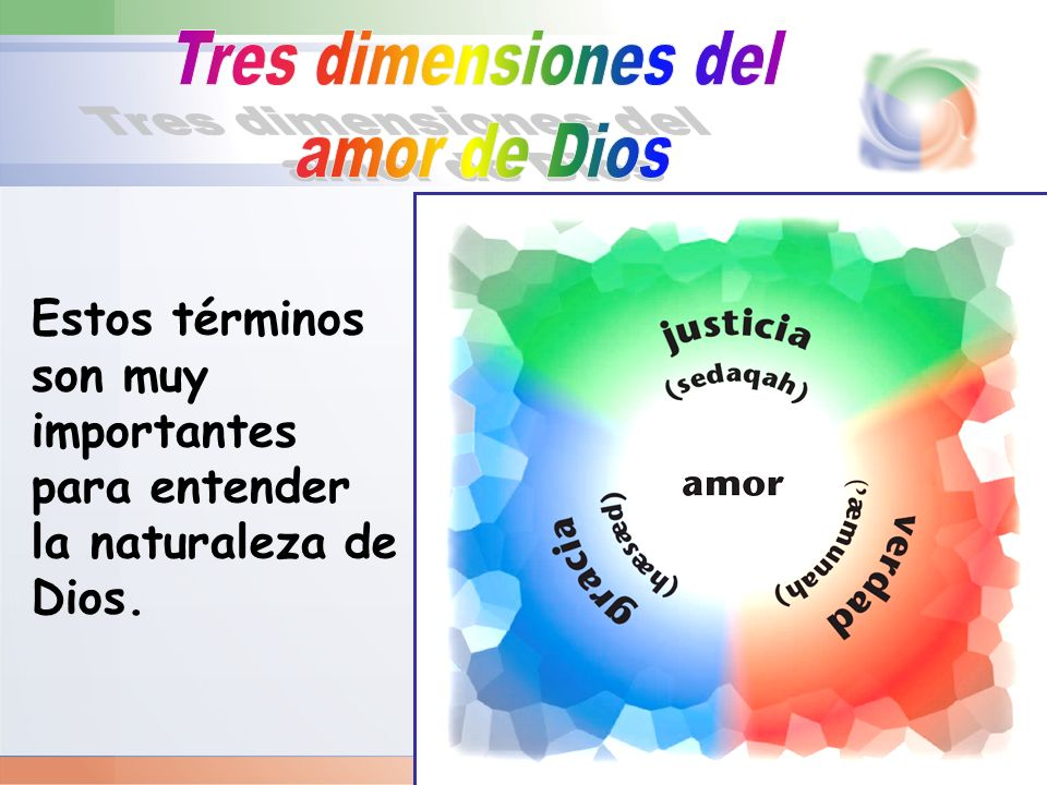 Tres dimensiones del amor de Dios