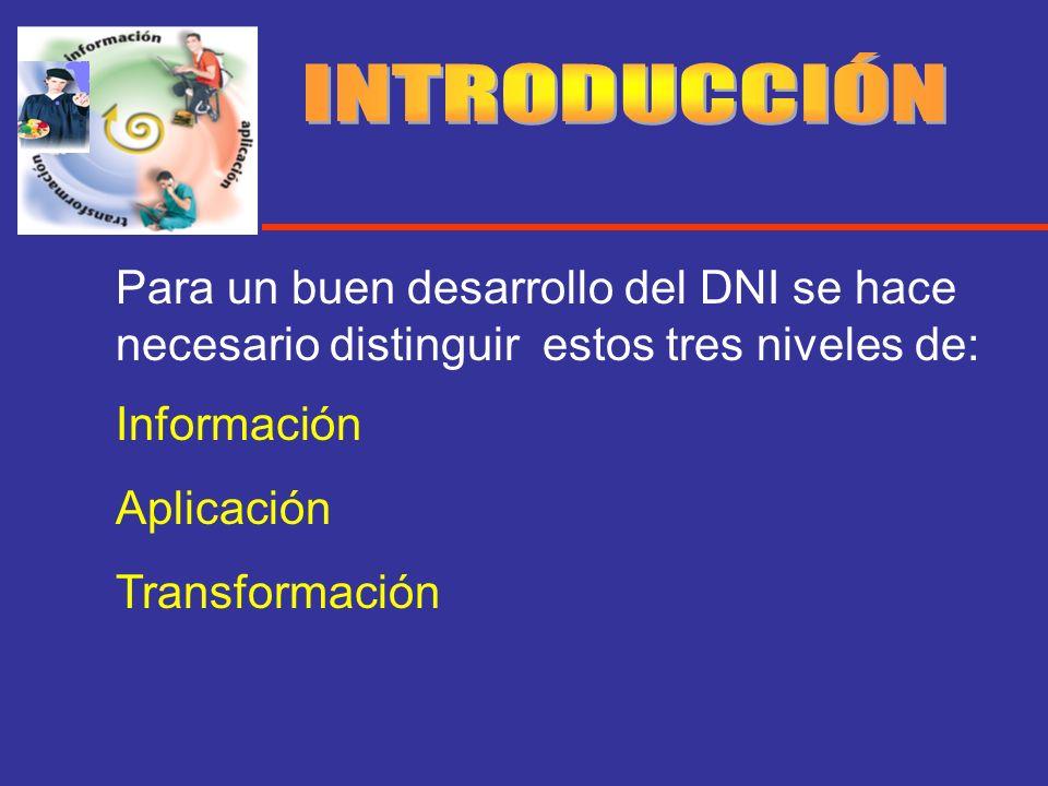 INTRODUCCIÓN Para un buen desarrollo del DNI se hace necesario distinguir estos tres niveles de: Información.