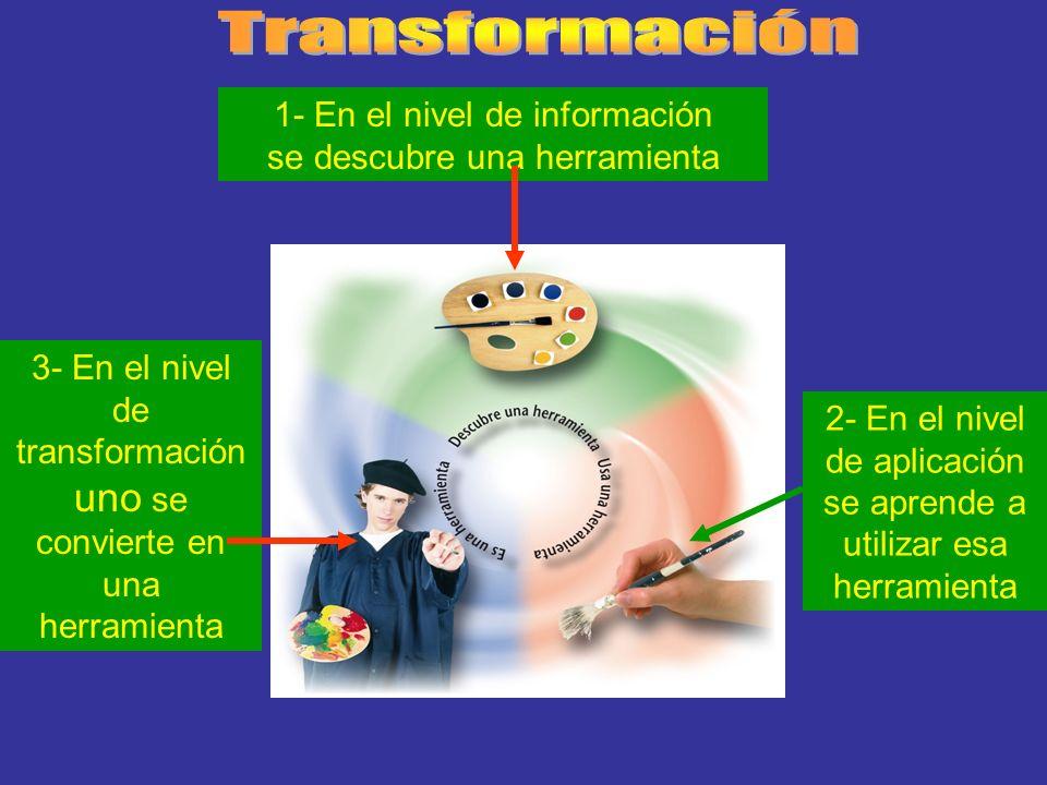Transformación uno se convierte en una herramienta