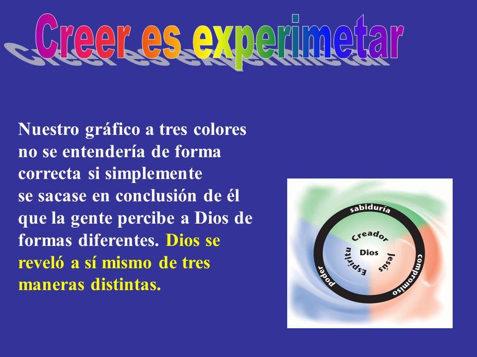 Creer es experimetarNuestro gráfico a tres colores no se entendería de forma correcta si simplemente.