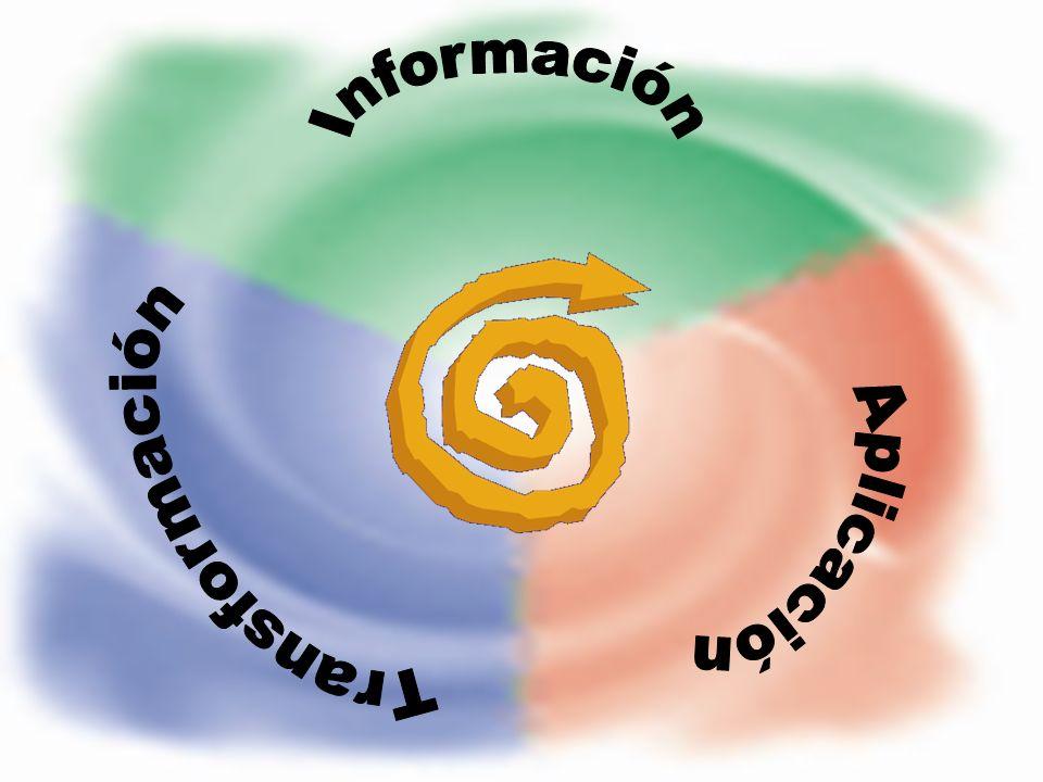 Información Transformación Aplicación
