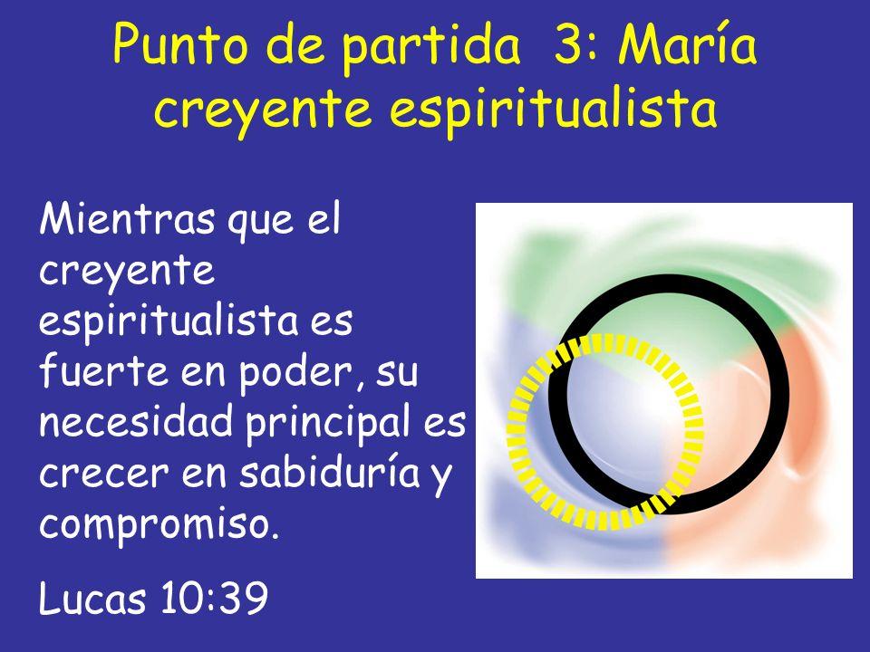 Punto de partida 3: María creyente espiritualista