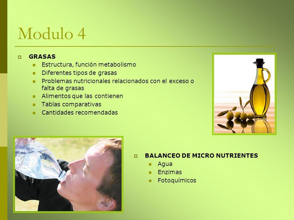 Modulo 4 GRASAS Estructura, función metabolismo