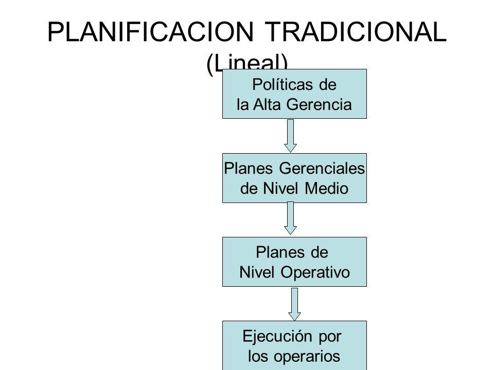 PLANIFICACION TRADICIONAL (Lineal)
