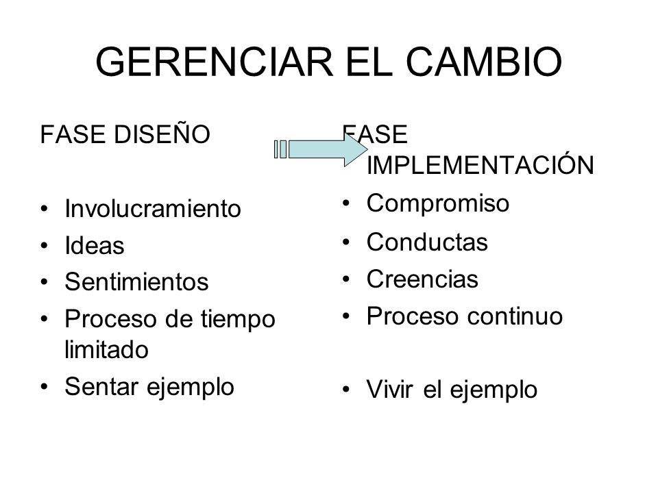 GERENCIAR EL CAMBIO FASE DISEÑO Involucramiento Ideas Sentimientos