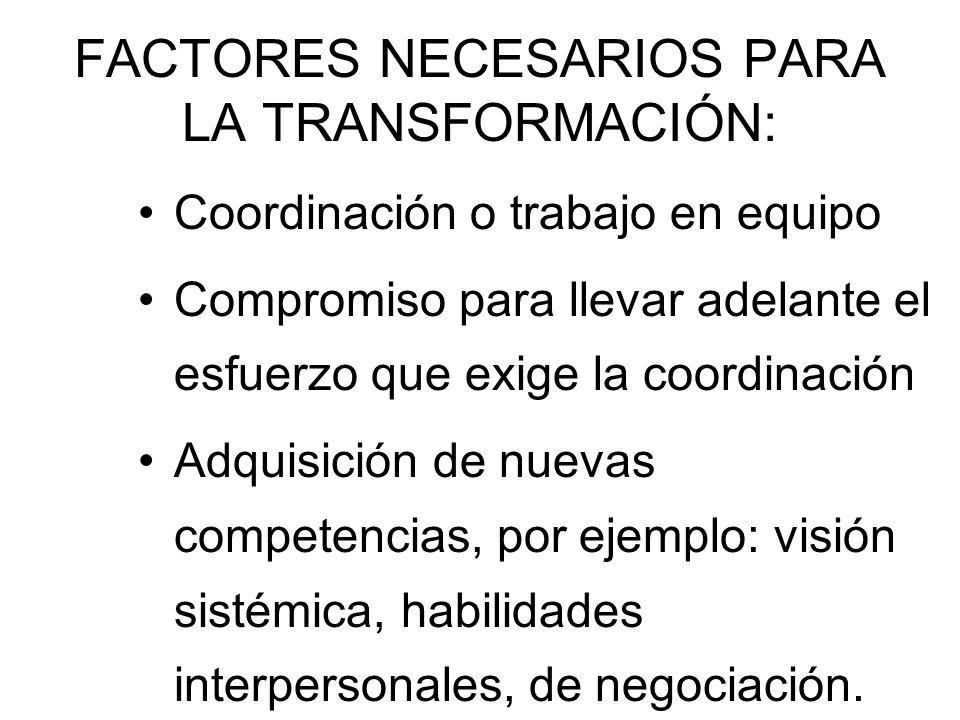 FACTORES NECESARIOS PARA LA TRANSFORMACIÓN: