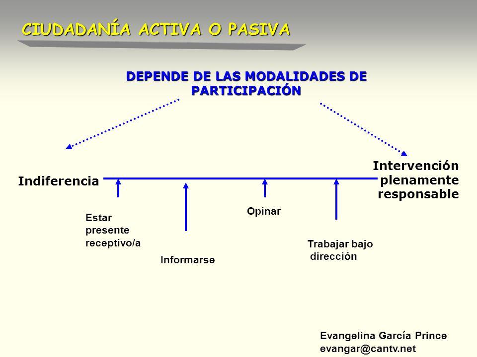 DEPENDE DE LAS MODALIDADES DE PARTICIPACIÓN