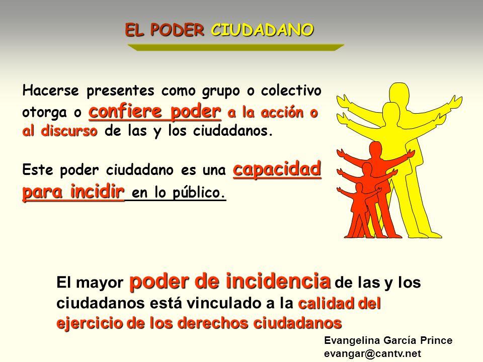 EL PODER CIUDADANO Hacerse presentes como grupo o colectivo otorga o confiere poder a la acción o al discurso de las y los ciudadanos.