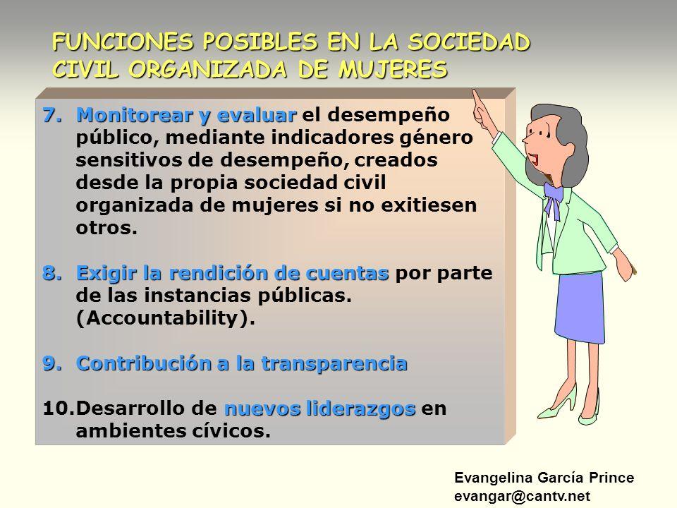 FUNCIONES POSIBLES EN LA SOCIEDAD CIVIL ORGANIZADA DE MUJERES