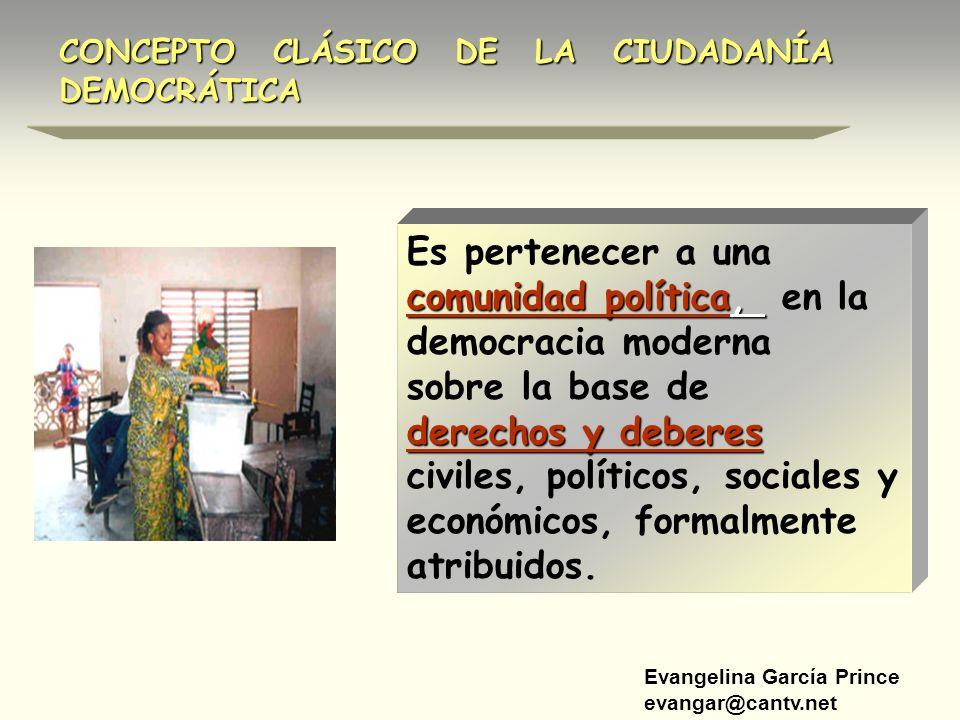 Es pertenecer a una comunidad política, en la democracia moderna