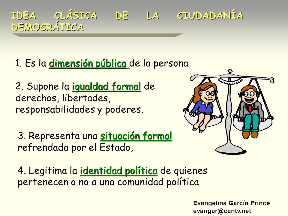 IDEA CLÁSICA DE LA CIUDADANÍA DEMOCRÁTICA