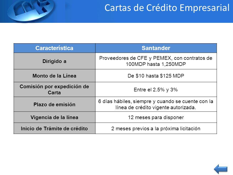Comisión por expedición de Carta Inicio de Trámite de crédito