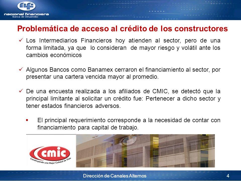 Problemática de acceso al crédito de los constructores