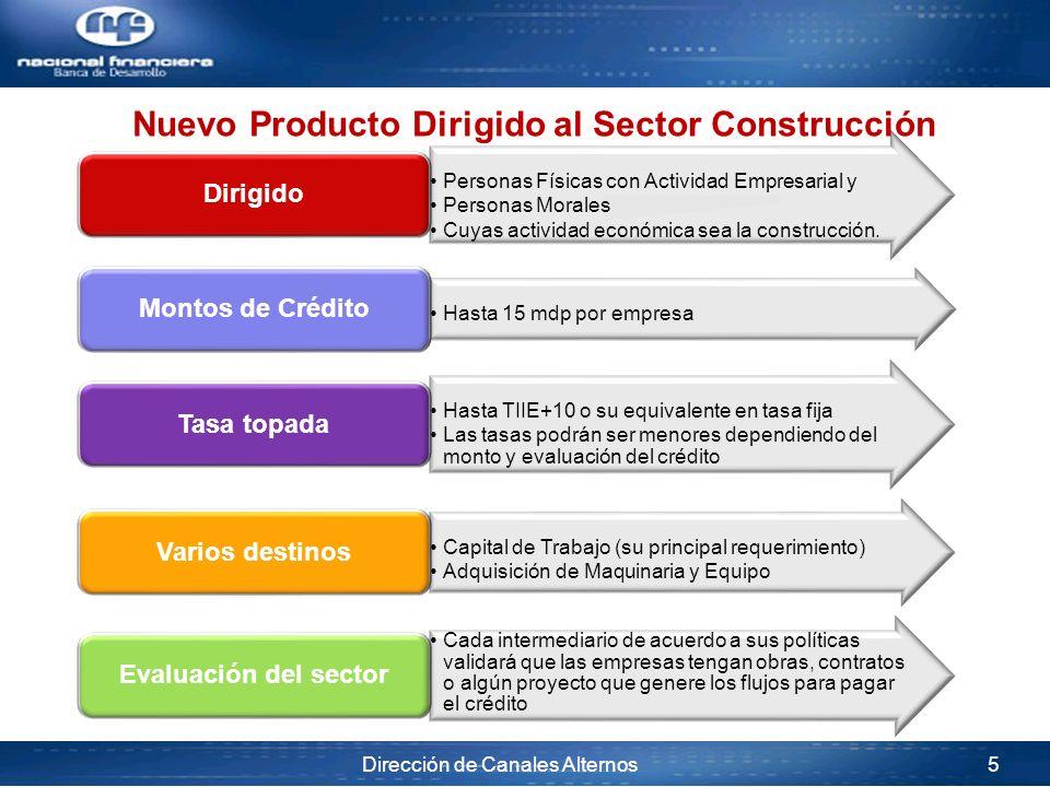 Nuevo Producto Dirigido al Sector Construcción