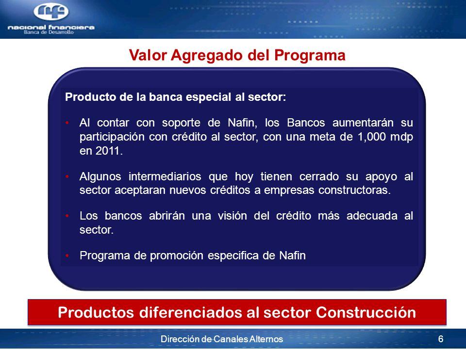 Productos diferenciados al sector Construcción