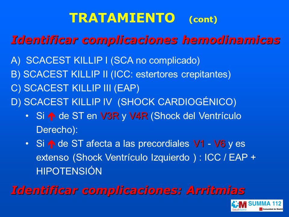 TRATAMIENTO (cont) Identificar complicaciones hemodinamicas
