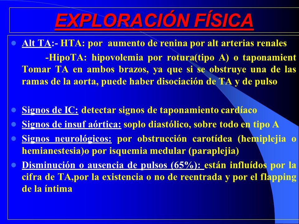 EXPLORACIÓN FÍSICA Alt TA:- HTA: por aumento de renina por alt arterias renales.