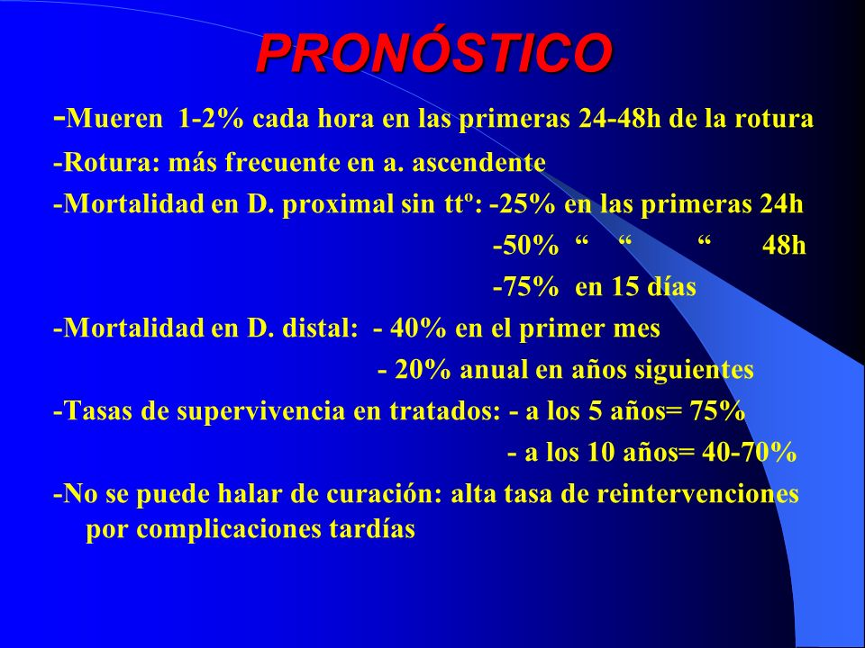 PRONÓSTICO -Mueren 1-2% cada hora en las primeras 24-48h de la rotura