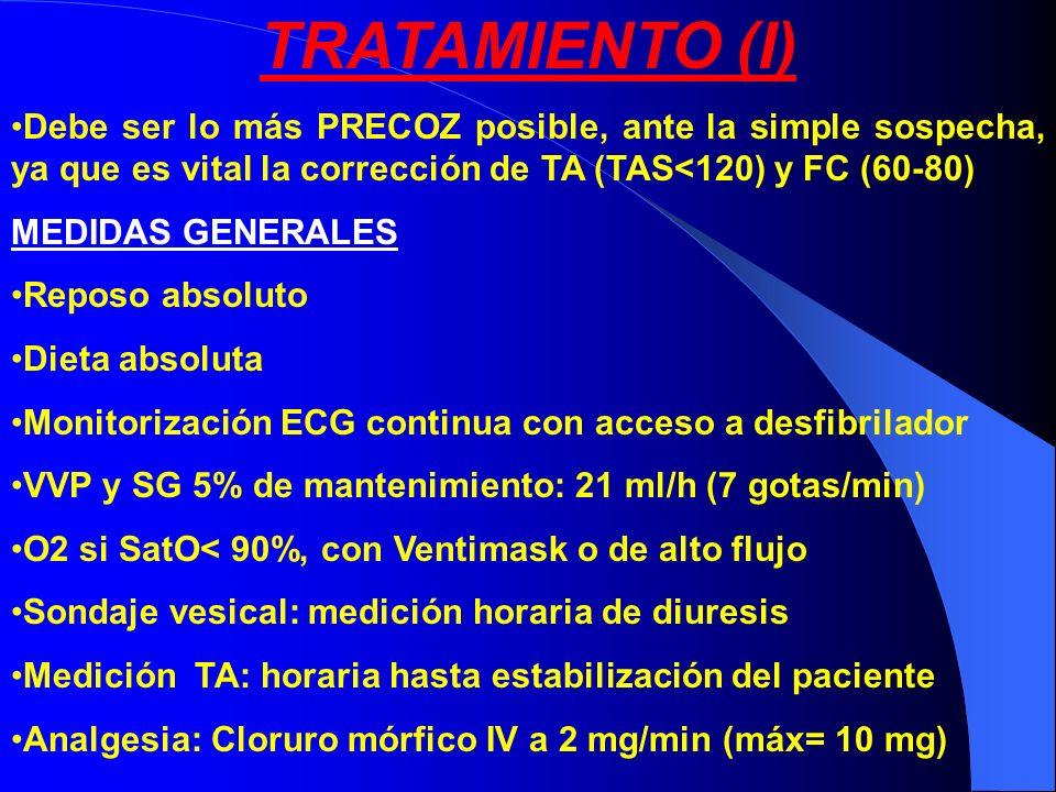 TRATAMIENTO (I) Debe ser lo más PRECOZ posible, ante la simple sospecha, ya que es vital la corrección de TA (TAS<120) y FC (60-80)