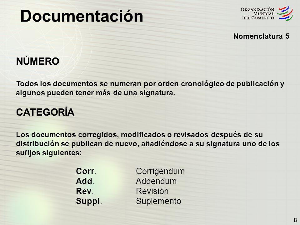 NÚMERO CATEGORÍA Add. Addendum Rev. Revisión Suppl. Suplemento